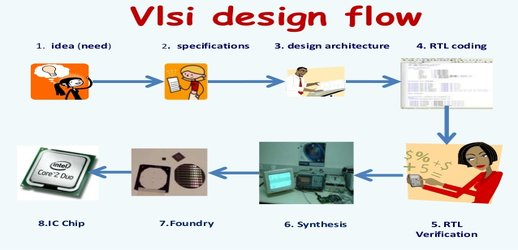 rsz_vlsi-design